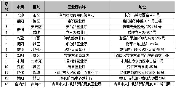 中国移动联通电信推出5G体验套餐100G流量成标配