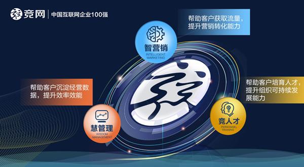 2019年中国互联网企业100强揭晓 湖南竞网再登榜单