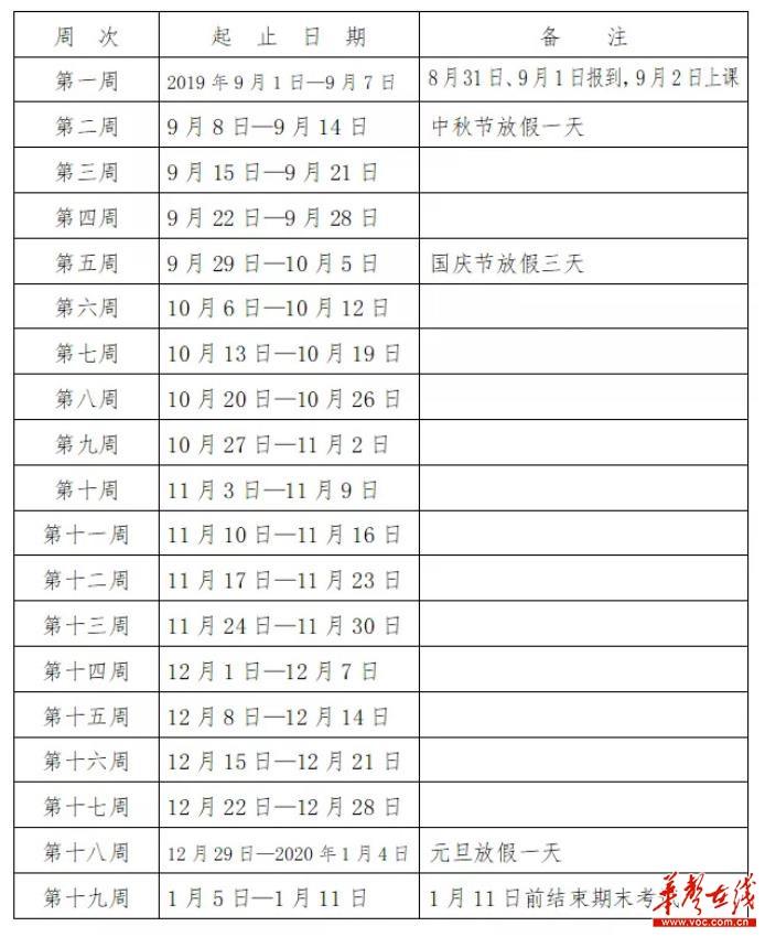 http://www.hunanpp.com/qichexiaofei/53199.html