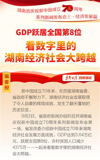 湖南经济社会大跨越