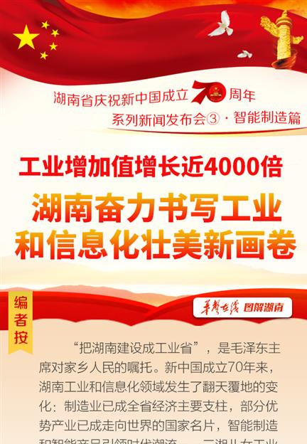 【图解】工业增加值增长近4000倍 湖南奋力书写工业和信息化壮美新画卷