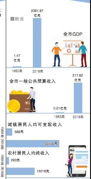 http://www.e5s-okinawa.com/chalingxinwen/169926.html