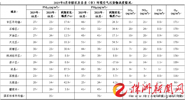http://www.cz-jr88.com/chalingshenghuo/179819.html