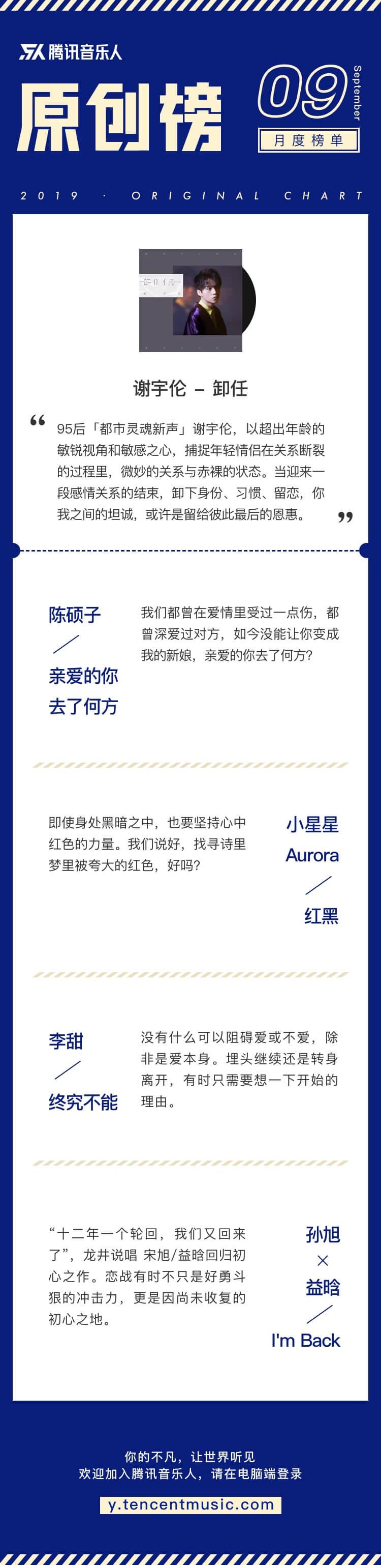 腾讯音乐人原创榜9月月榜出炉 谢宇伦携新曲《卸任》夺冠