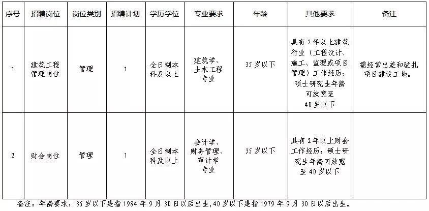http://awantari.com/kejizhishi/67489.html