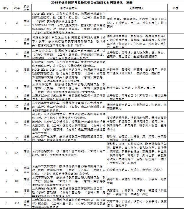 http://www.mfrv.net/hunanfangchan/70924.html