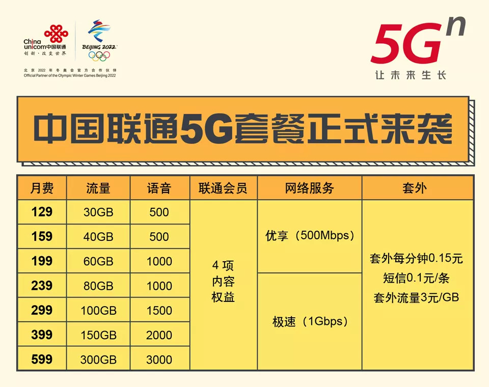 5G时代真的来了!三大运营商公布5G商用套餐 新湖南www.hunanabc.com