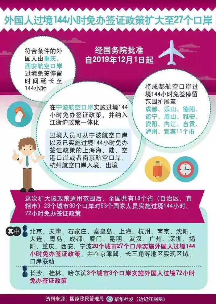 12月起,这些利好的新规开始实施 新湖南www.hunanabc.com