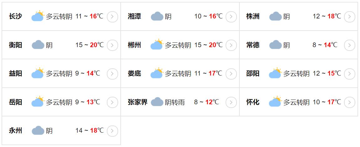 暴雨、大风将至,未来三天湖南将经历一次较强降水过程