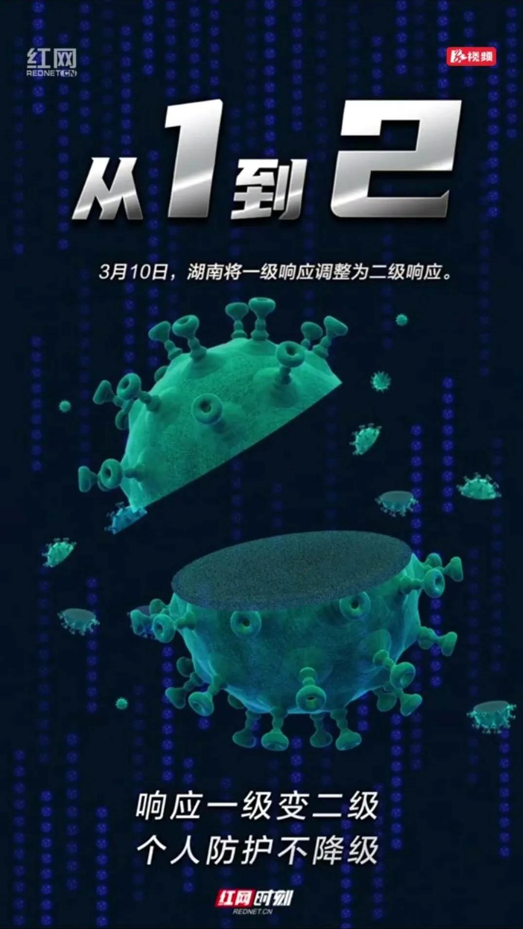 """由""""1""""到""""2""""的48天,读懂湖南防控换挡的战场符号 新湖南www.hunanabc.com"""