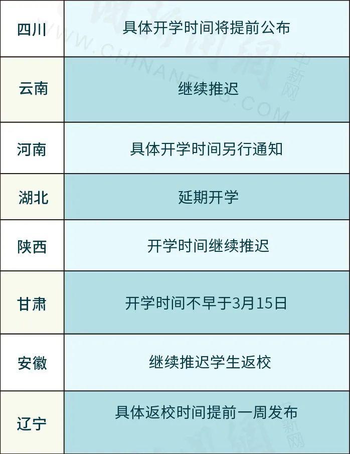 定了!多地明确开学时间! 新湖南www.hunanabc.com
