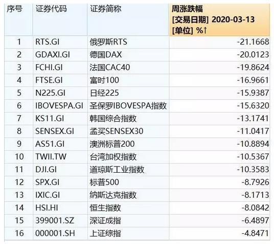 0利率!美联储再次大幅降息,能否提振股市? 新湖南www.hunanabc.com