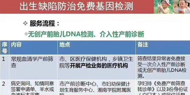 郴州:免费基因检测服务率先在北湖、苏仙两区试点