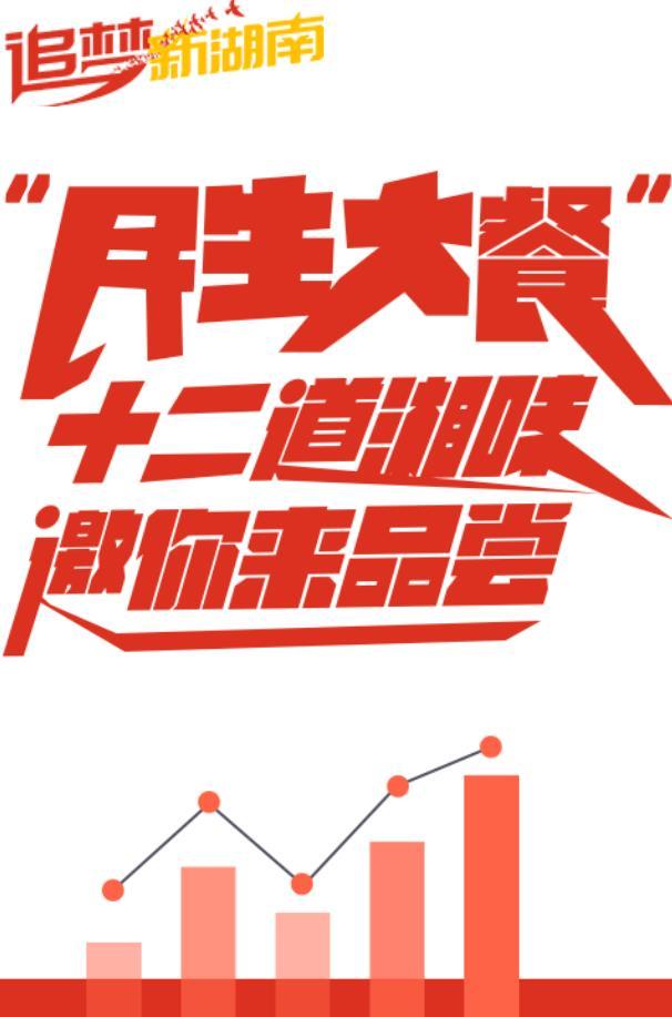 "H5:""民生大餐""十二道湘味 邀你来品尝"
