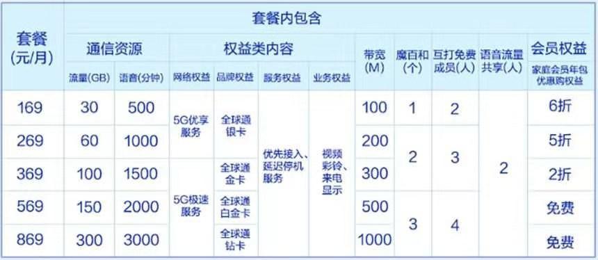 5G真的来了,湖南哪些人能最先用到? 新湖南www.hunanabc.com