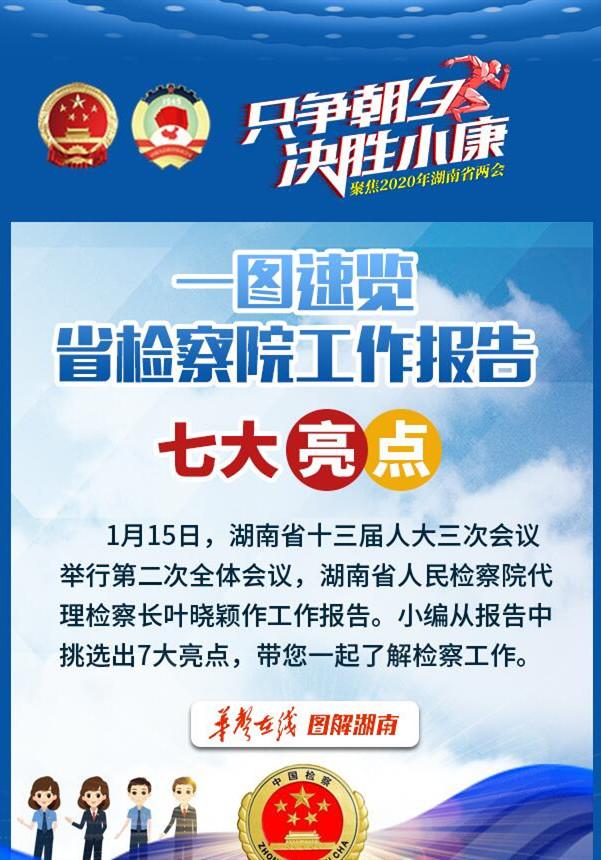 【图解湖南】一图速览省检察院工作报告七大亮点