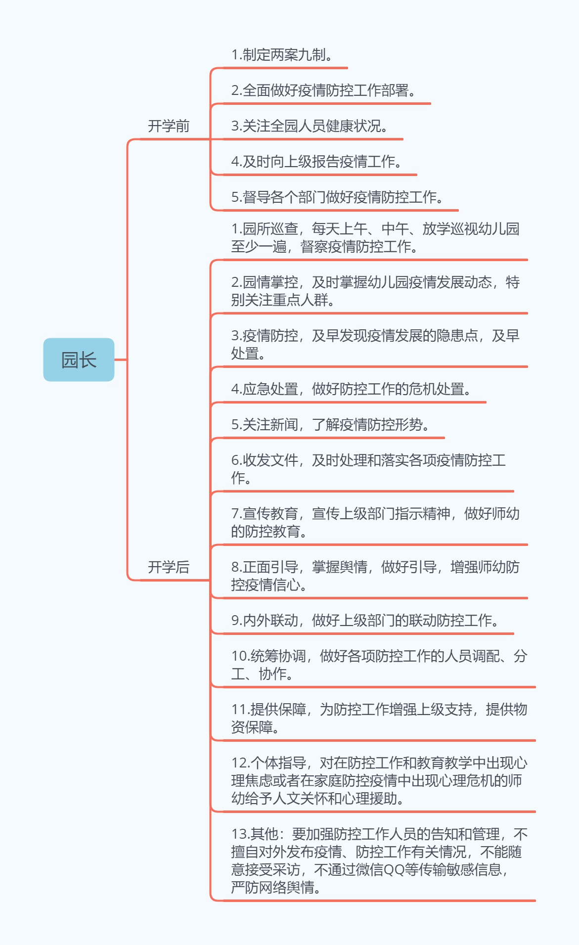 新冠肺炎疫情之下的幼儿园防控工作研究 新湖南www.hunanabc.com