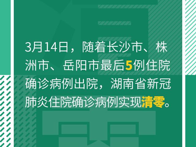 [一周湖南]湖南省新冠肺炎住院确诊病例清零 长沙城百业复苏春暖花开